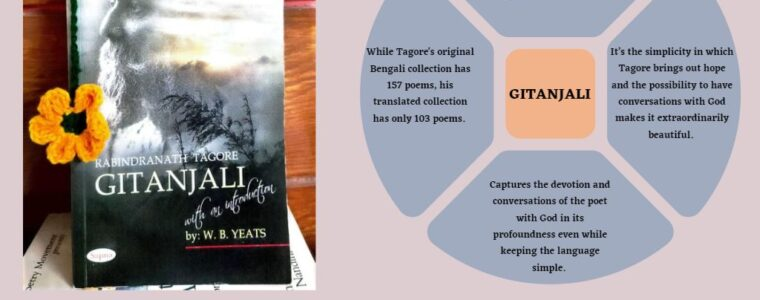 Image of Gitanjali book cover and some points about it.